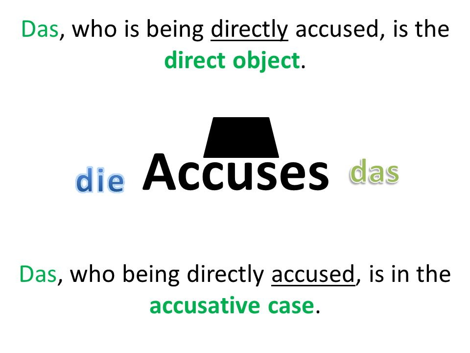 Accuses Das, who is being directly accused, is the direct object.
