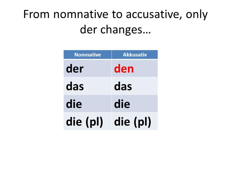 From nomnative to accusative, only der changes… NomnativeAkkusativ derden das die die (pl)