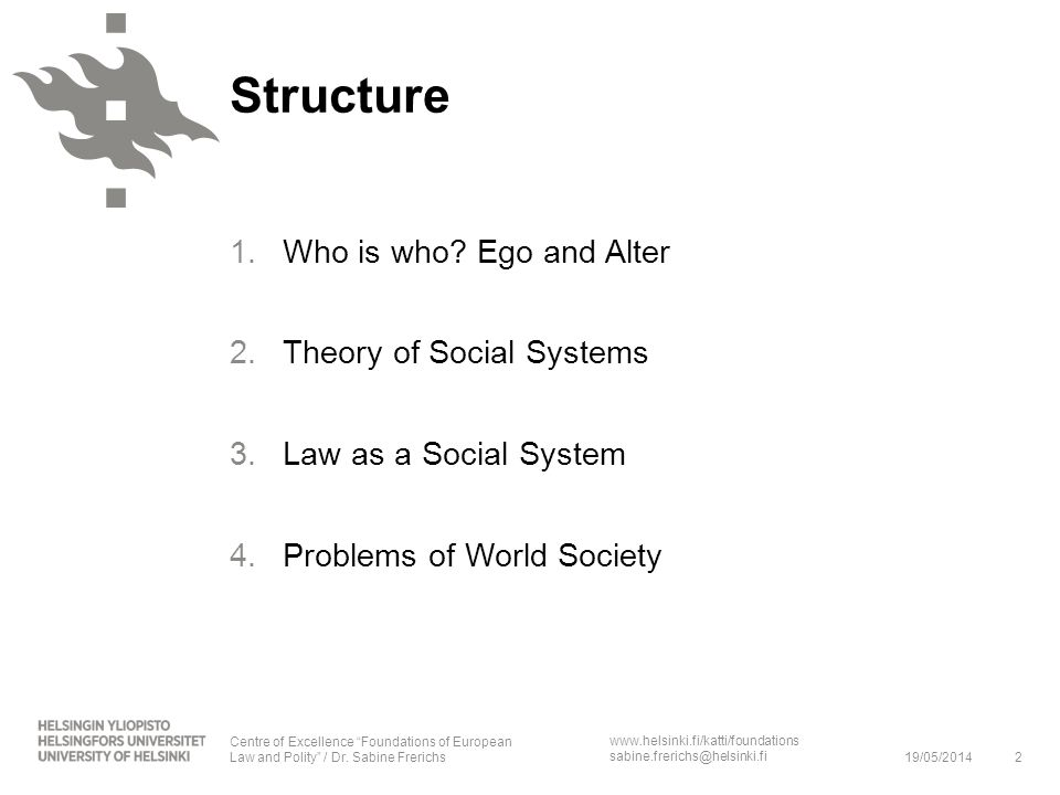 www.helsinki.fi/katti/foundations sabine.frerichs@helsinki.fi 1.Who is who? Ego and Alter 2.Theory of Social Systems 3.Law as a Social System 4.Proble