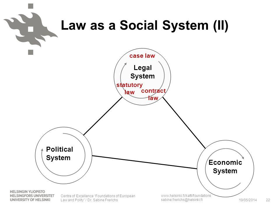 www.helsinki.fi/katti/foundations sabine.frerichs@helsinki.fi Law as a Social System (II) Political System Economic System statutory law contract law