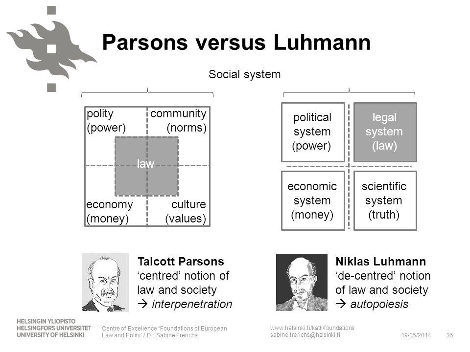 www.helsinki.fi/katti/foundations sabine.frerichs@helsinki.fi Parsons versus Luhmann Talcott Parsons centred notion of law and society interpenetratio