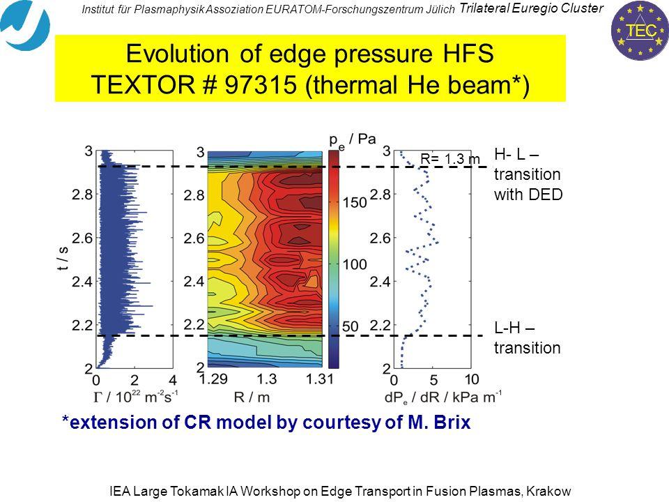 TEC Trilateral Euregio Cluster Institut für PlasmaphysikAssoziation EURATOM-Forschungszentrum Jülich IEA Large Tokamak IA Workshop on Edge Transport in Fusion Plasmas, Krakow Evolution of edge pressure HFS TEXTOR # 97315 (thermal He beam*) R= 1.3 m L-H – transition H- L – transition with DED *extension of CR model by courtesy of M.