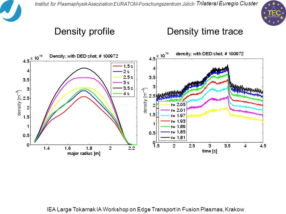 TEC Trilateral Euregio Cluster Institut für PlasmaphysikAssoziation EURATOM-Forschungszentrum Jülich IEA Large Tokamak IA Workshop on Edge Transport in Fusion Plasmas, Krakow Density profileDensity time trace