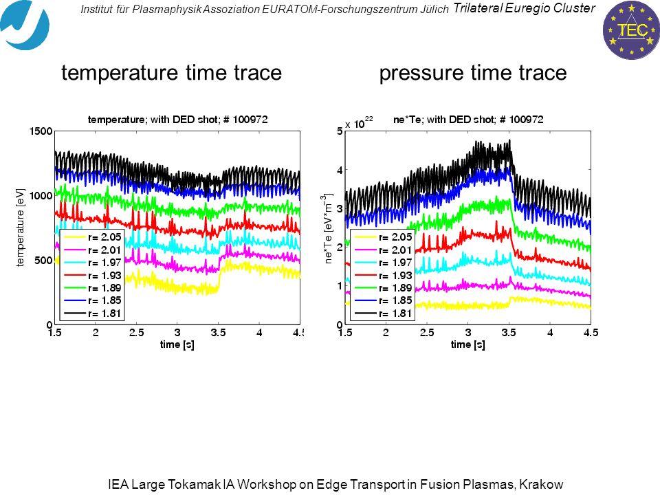 TEC Trilateral Euregio Cluster Institut für PlasmaphysikAssoziation EURATOM-Forschungszentrum Jülich IEA Large Tokamak IA Workshop on Edge Transport in Fusion Plasmas, Krakow temperature time tracepressure time trace