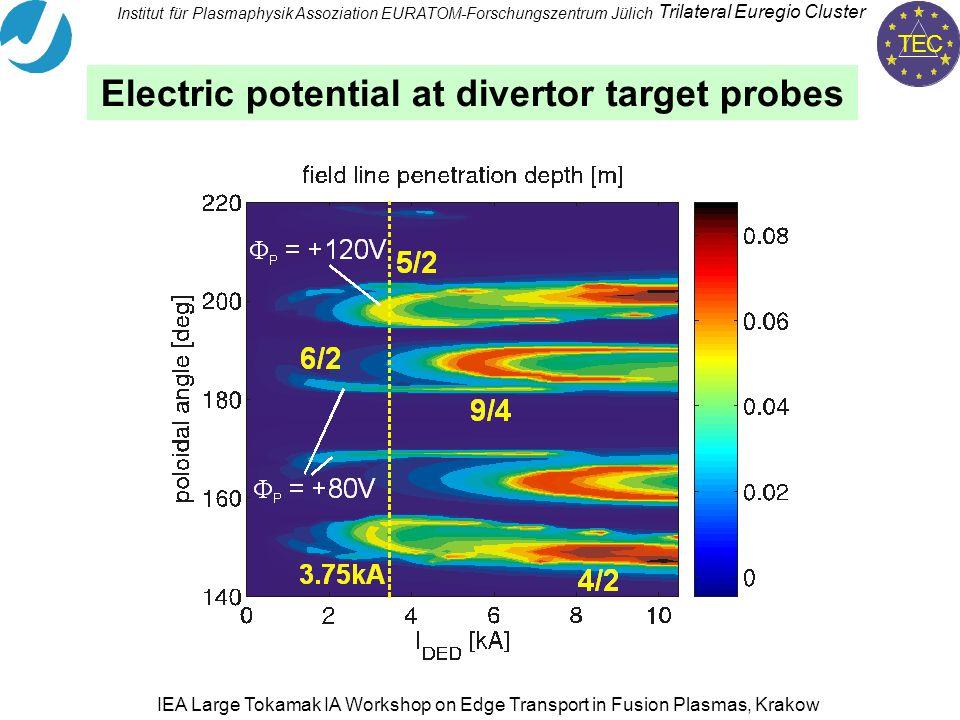 TEC Trilateral Euregio Cluster Institut für PlasmaphysikAssoziation EURATOM-Forschungszentrum Jülich IEA Large Tokamak IA Workshop on Edge Transport in Fusion Plasmas, Krakow Electric potential at divertor target probes