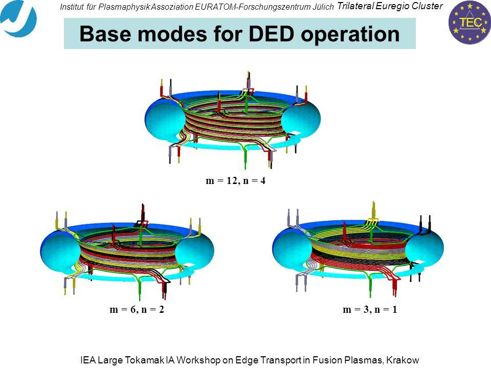 TEC Trilateral Euregio Cluster Institut für PlasmaphysikAssoziation EURATOM-Forschungszentrum Jülich IEA Large Tokamak IA Workshop on Edge Transport in Fusion Plasmas, Krakow m = 6, n = 2 m = 12, n = 4 m = 3, n = 1 Base modes for DED operation