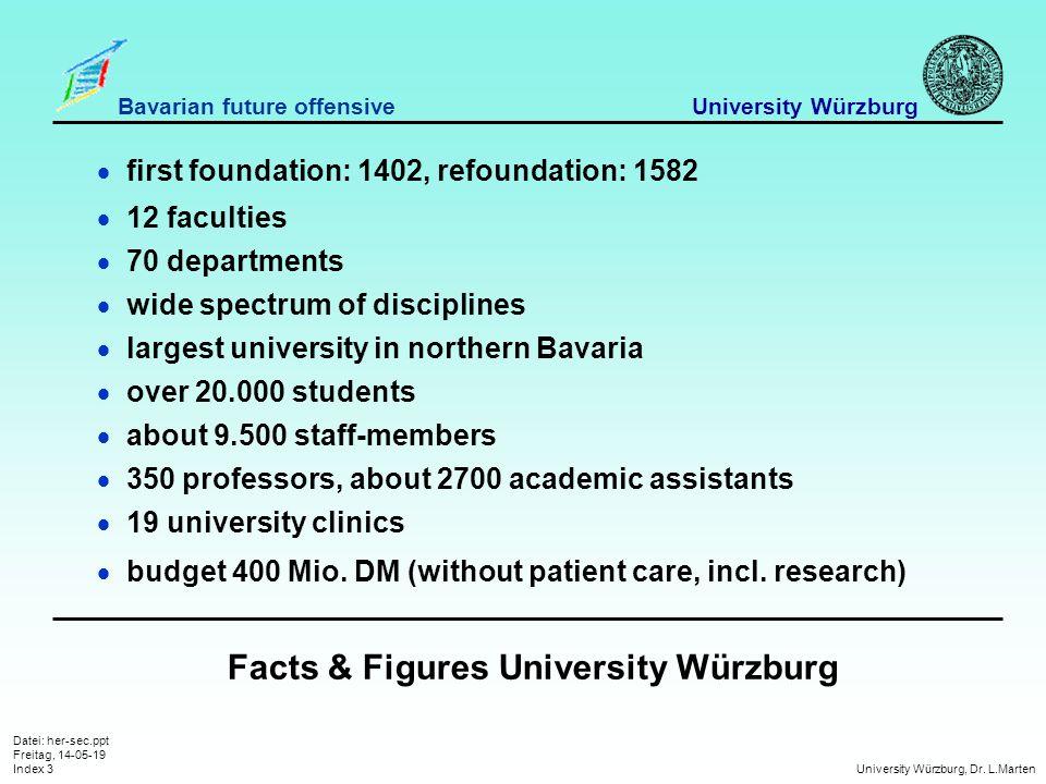 Datei: her-sec.ppt Freitag, 14-05-19 Index 3 University Würzburg, Dr.