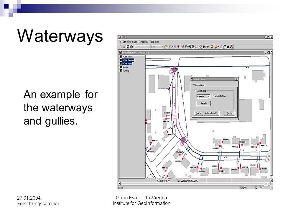 Grum Eva Tu-Vienna Institute for Geoinformation 27.01.2004 Forschungsseminar Waterways An example for the waterways and gullies.