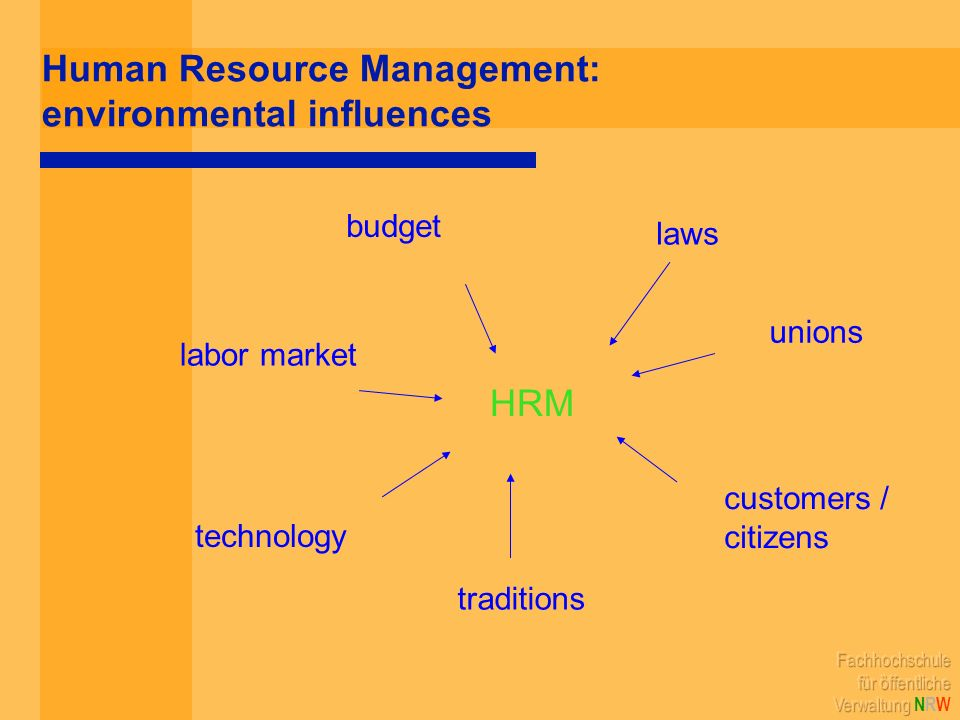 Comparison of HRM-functions: recruitment Please analyze the image of your employer.