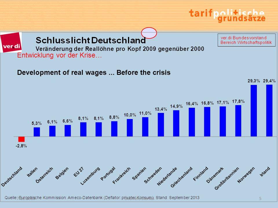 Entwicklung vor der Krise… Development of real wages...