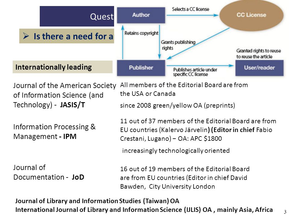 24 Organization An extended international EIS Editorial BoardEIS Editorial Board A data base with the profiles of potential reviewers Seven EIS Editors, one of them will be the Editor-in-chief