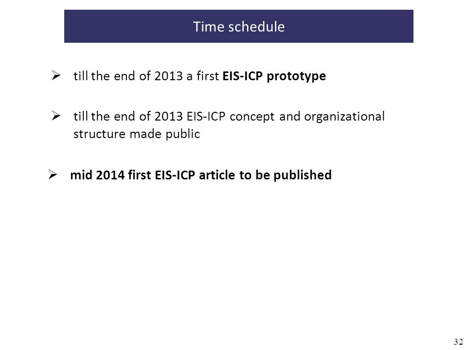 32 Time schedule till the end of 2013 a first EIS-ICP prototype till the end of 2013 EIS-ICP concept and organizational structure made public mid 2014 first EIS-ICP article to be published