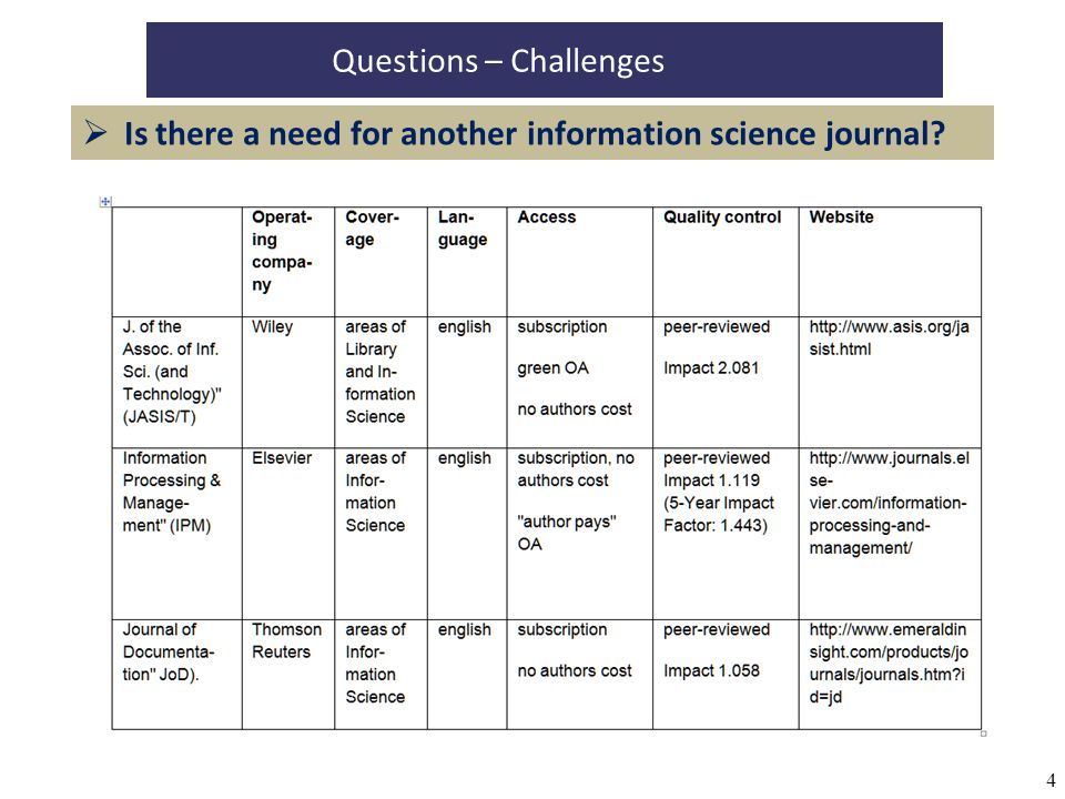 4 Questions – Challenges Is there a need for another information science journal?