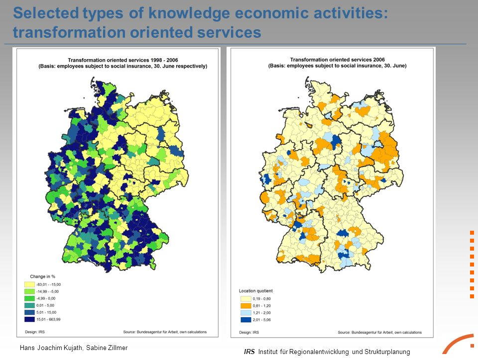 IRS Institut für Regionalentwicklung und Strukturplanung Hans Joachim Kujath, Sabine Zillmer Selected types of knowledge economic activities: transformation oriented services
