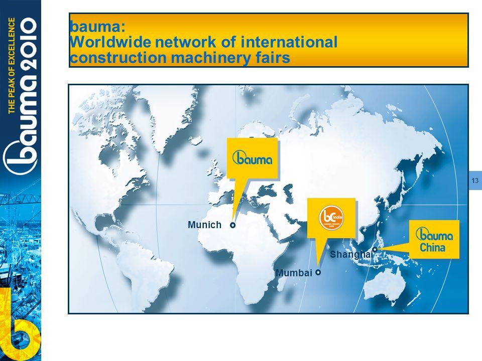 13 bauma: Worldwide network of international construction machinery fairs Shanghai Munich Mumbai