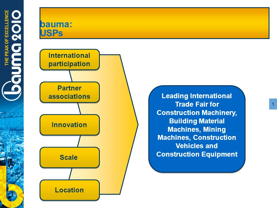 5 bauma: USPs International participation Partner associations Innovation Scale Location Leading International Trade Fair for Construction Machinery, Building Material Machines, Mining Machines, Construction Vehicles and Construction Equipment