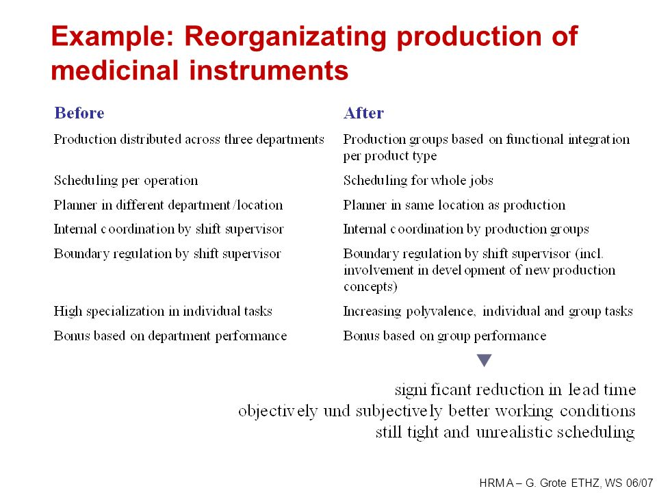 HRM A – G. Grote ETHZ, WS 06/07 Example: Reorganizating production of medicinal instruments