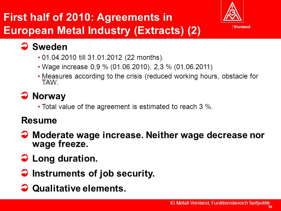 Vorstand IG Metall Vorstand, Funktionsbereich Tarifpolitik 10 First half of 2010: Agreements in European Metal Industry (Extracts) (2) Sweden 01.04.2010 till 31.01.2012 (22 months).