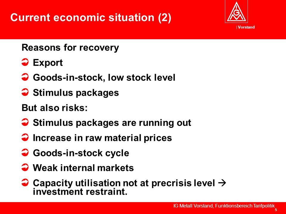 Vorstand IG Metall Vorstand, Funktionsbereich Tarifpolitik 5 Current economic situation (2) Reasons for recovery Export Goods-in-stock, low stock level Stimulus packages But also risks: Stimulus packages are running out Increase in raw material prices Goods-in-stock cycle Weak internal markets Capacity utilisation not at precrisis level investment restraint.