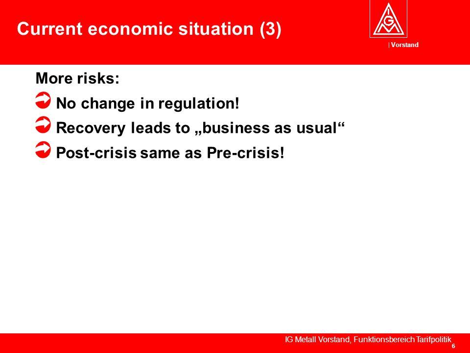 Vorstand IG Metall Vorstand, Funktionsbereich Tarifpolitik 6 Current economic situation (3) More risks: No change in regulation.