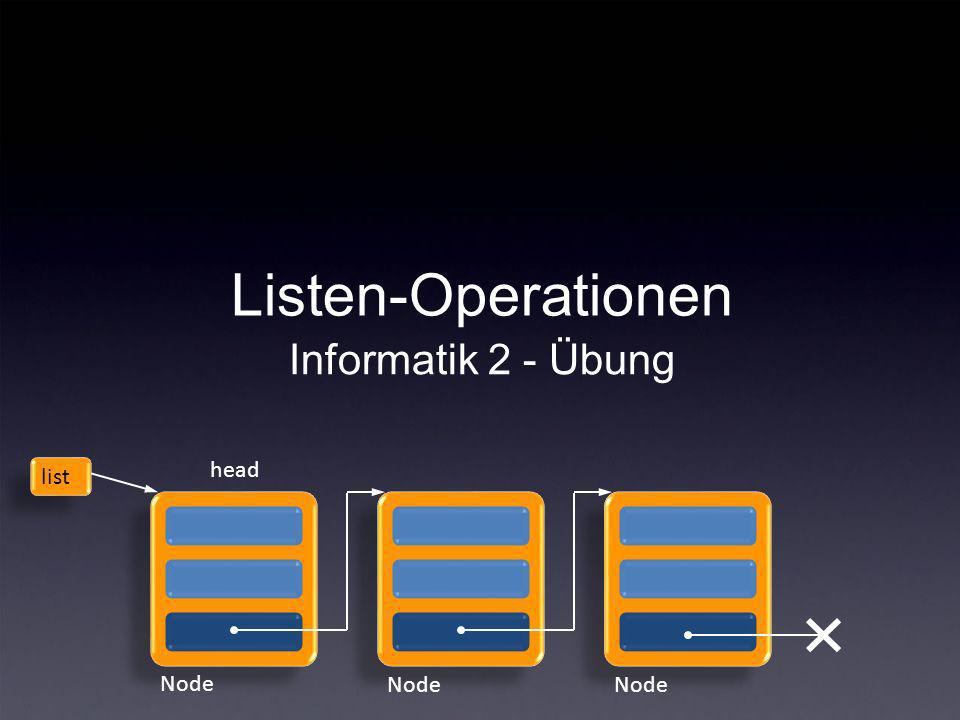 Listen-Operationen Informatik 2 - Übung Klemens Schwarz head list Node