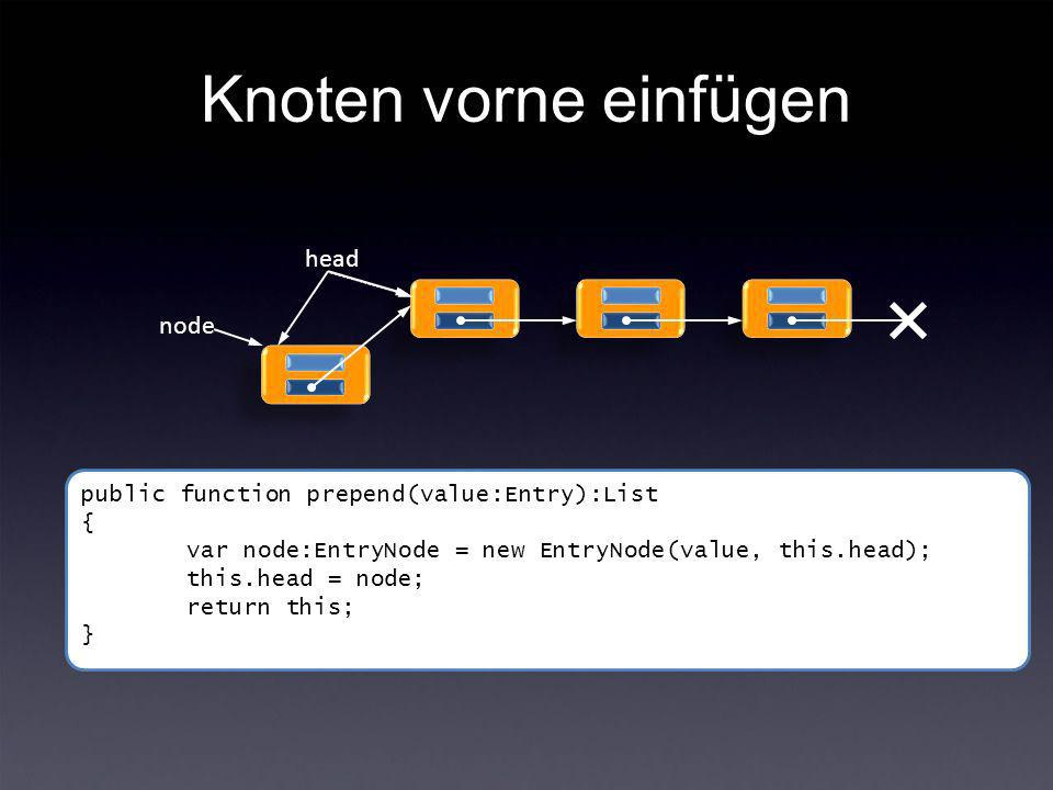 Knoten vorne einfügen head public function prepend(value:Entry):List { var node:EntryNode = new EntryNode(value, this.head); this.head = node; return
