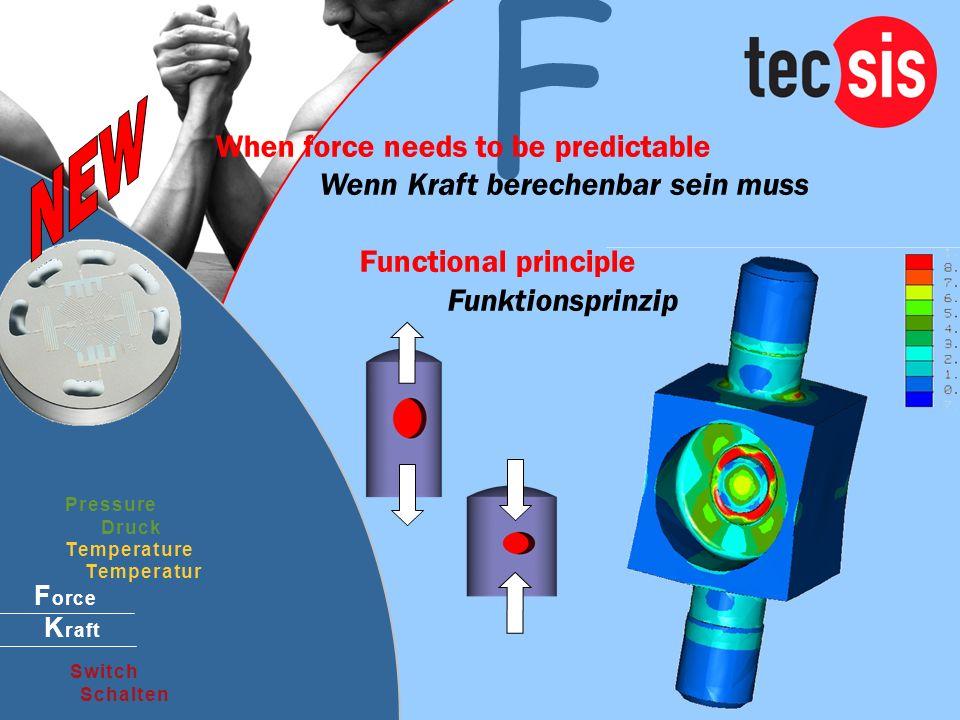 S w i t c h S c h a l t e n F P r e s s u r e D r u c k T e m p e r a t u r e T e m p e r a t u r F o r c e K r a f t When force needs to be predictab