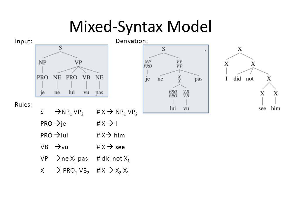 Mixed-Syntax Model Input: Rules: S NP 1 VP 2 # X NP 1 VP 2 PRO je# X I PRO lui# X him VP ne X 1 pas# did not X 1 VB vu# X see X PRO 1 VB 2 # X X 2 X 1 Derivation: