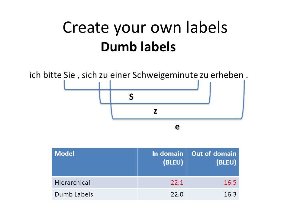 Create your own labels Dumb labels ich bitte Sie, sich zu einer Schweigeminute zu erheben.