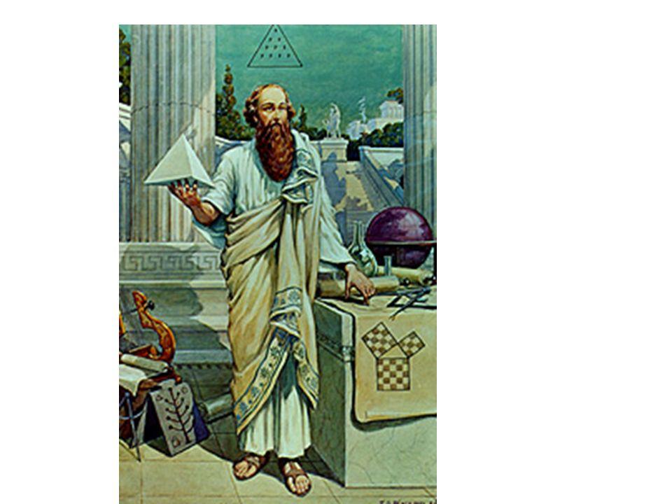 Pythagoras - gnomon