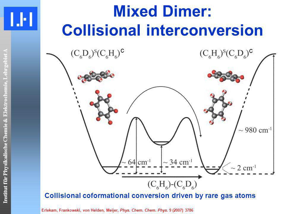 Institut für Physikalische Chemie & Elektrochemie, Lehrgebiet A Mixed Dimer: Collisional interconversion Erlekam, Frankowski, von Helden, Meijer, Phys