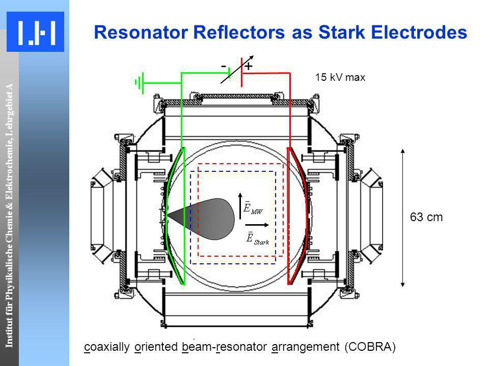Institut für Physikalische Chemie & Elektrochemie, Lehrgebiet A Resonator Reflectors as Stark Electrodes - + 15 kV max coaxially oriented beam-resonator arrangement (COBRA) 63 cm