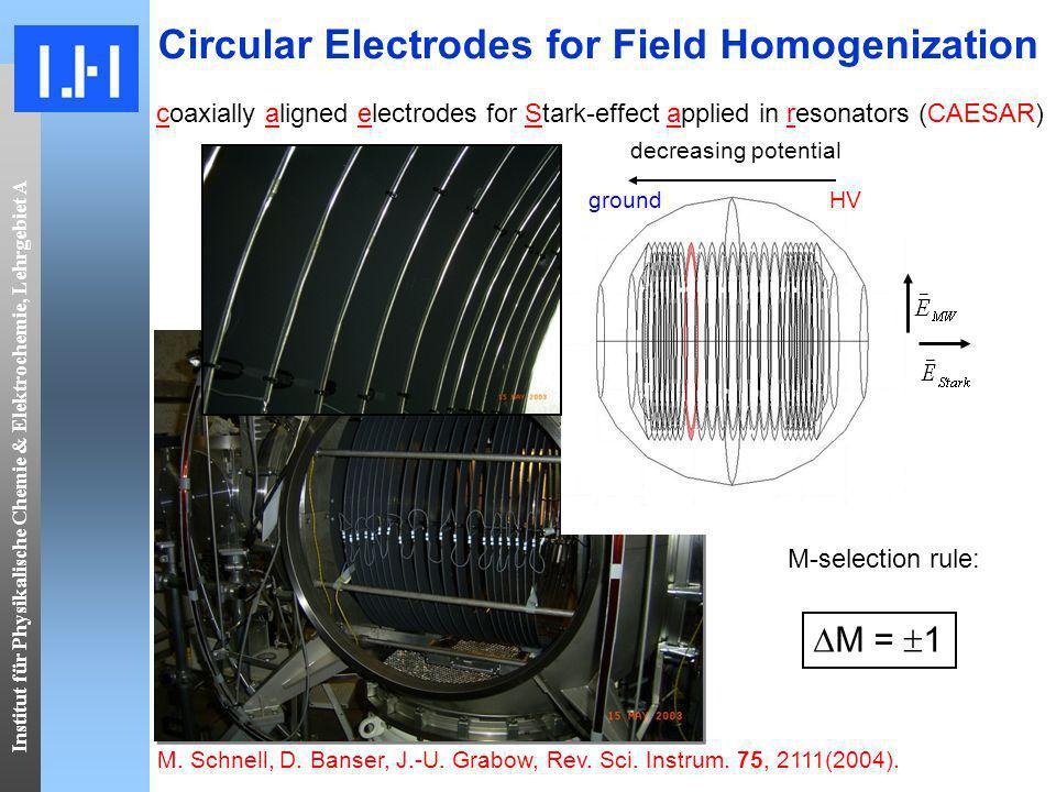 Institut für Physikalische Chemie & Elektrochemie, Lehrgebiet A Circular Electrodes for Field Homogenization groundHV decreasing potential M = 1 coaxially aligned electrodes for Stark-effect applied in resonators (CAESAR) M-selection rule: M.