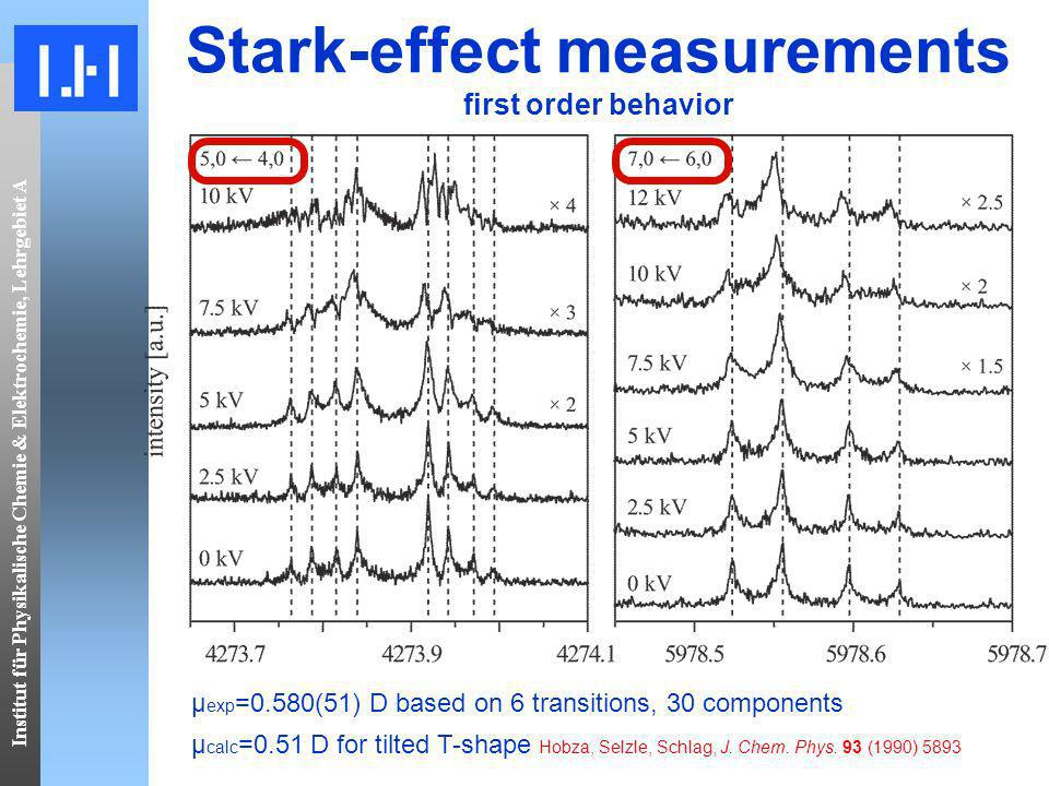 Institut für Physikalische Chemie & Elektrochemie, Lehrgebiet A Stark-effect measurements first order behavior µ exp =0.580(51) D based on 6 transitions, 30 components µ calc =0.51 D for tilted T-shape Hobza, Selzle, Schlag, J.