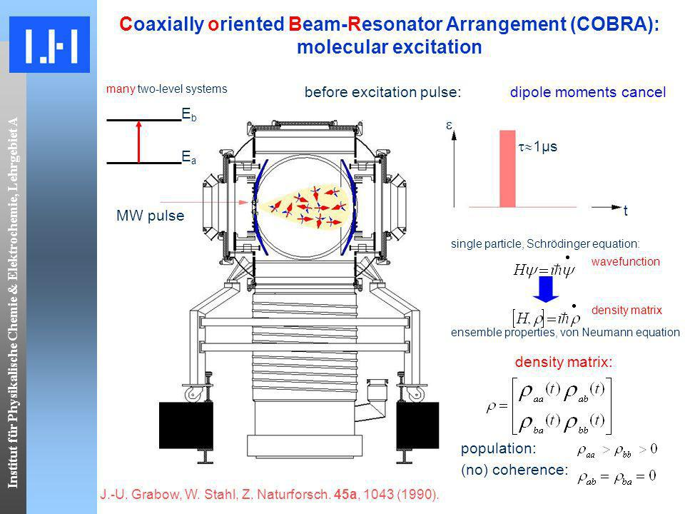 Institut für Physikalische Chemie & Elektrochemie, Lehrgebiet A Coaxially oriented Beam-Resonator Arrangement (COBRA): molecular excitation t MW pulse 1μs before excitation pulse: dipole moments cancel EbEb EaEa many two-level systems single particle, Schrödinger equation: ensemble properties, von Neumann equation wavefunction density matrix density matrix: (no) coherence: population: J.-U.