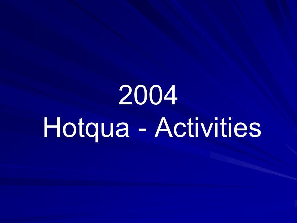 2004 Hotqua - Activities