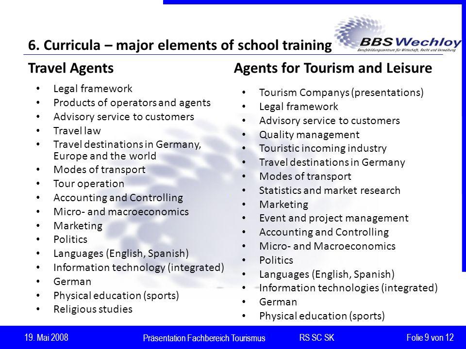 Präsentation Fachbereich Tourismus RS SC SK 19.Mai 2008 Folie 9 von 12 6.