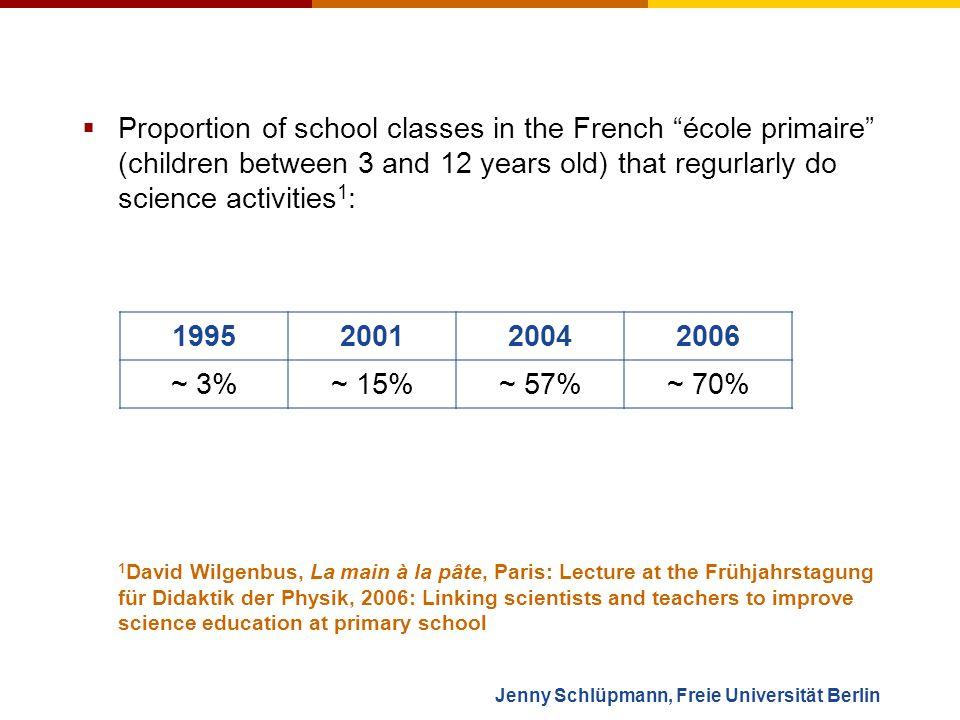 Jenny Schlüpmann, Freie Universität Berlin Proportion of school classes in the French école primaire (children between 3 and 12 years old) that regurl