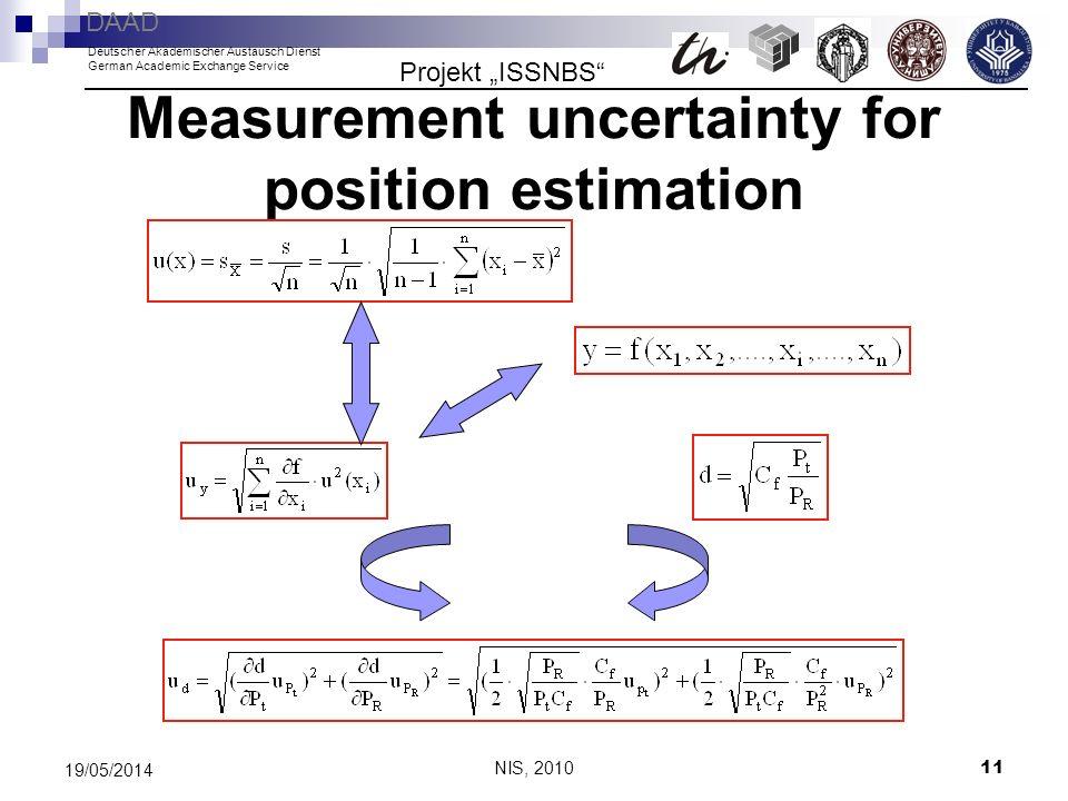 NIS, 2010 11 19/05/2014 Measurement uncertainty for position estimation Projekt ISSNBS DAAD Deutscher Akademischer Austausch Dienst German Academic Ex