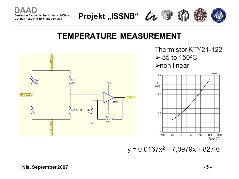 Projekt ISSNB Nis, September 2007- 5 - DAAD Deutscher Akademischer Austausch Dienst German Academic Exchange Service TEMPERATURE MEASUREMENT Thermistor KTY21-122 -55 to 150 o C non linear y = 0,0167x 2 + 7,0979x + 827,6