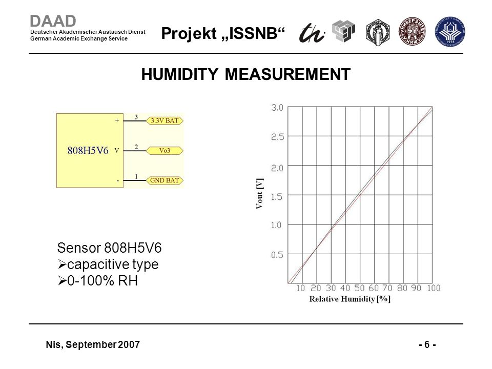 Projekt ISSNB Nis, September 2007- 6 - DAAD Deutscher Akademischer Austausch Dienst German Academic Exchange Service HUMIDITY MEASUREMENT Sensor 808H5V6 capacitive type 0-100% RH