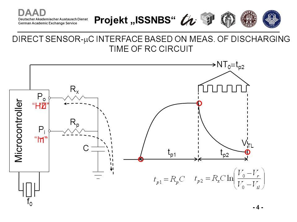 Projekt ISSNBS - 4 - DAAD Deutscher Akademischer Austausch Dienst German Academic Exchange Service t p1 t p2 V TL Microcontroller PoPo PiPi RxRx C RpRp HZ 1 0 In NT 0 t p2 f0f0 DIRECT SENSOR- C INTERFACE BASED ON MEAS.