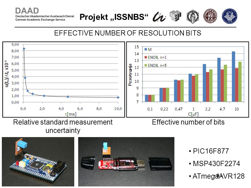 Projekt ISSNBS - 9 - DAAD Deutscher Akademischer Austausch Dienst German Academic Exchange Service Relative standard measurement uncertainty Effective number of bits PIC16F877 MSP430F2274 ATmegaAVR128 EFFECTIVE NUMBER OF RESOLUTION BITS