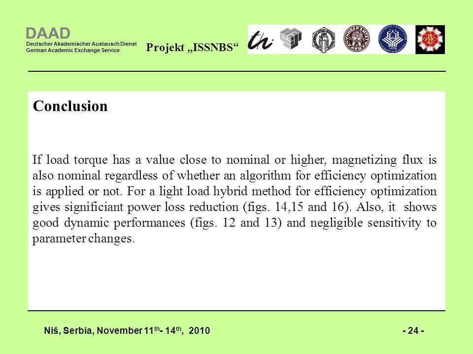 - 24 -Niš, Serbia, November 11 th - 14 th, 2010 Projekt ISSNBS DAAD Deutscher Akademischer Austausch Dienst German Academic Exchange Service Conclusio