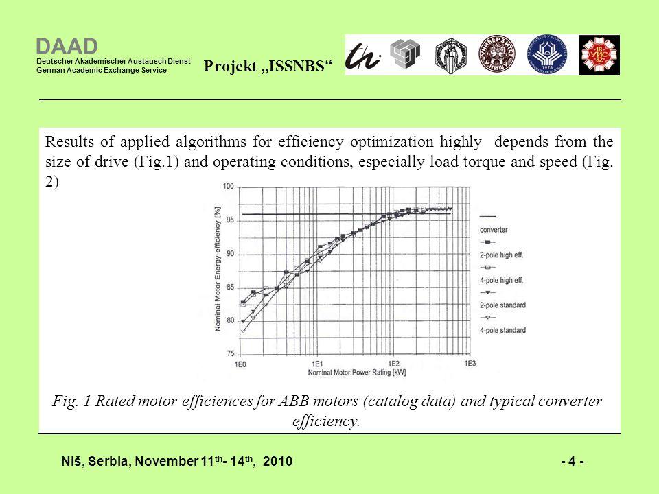 - 4 -Niš, Serbia, November 11 th - 14 th, 2010 Projekt ISSNBS DAAD Deutscher Akademischer Austausch Dienst German Academic Exchange Service Results of