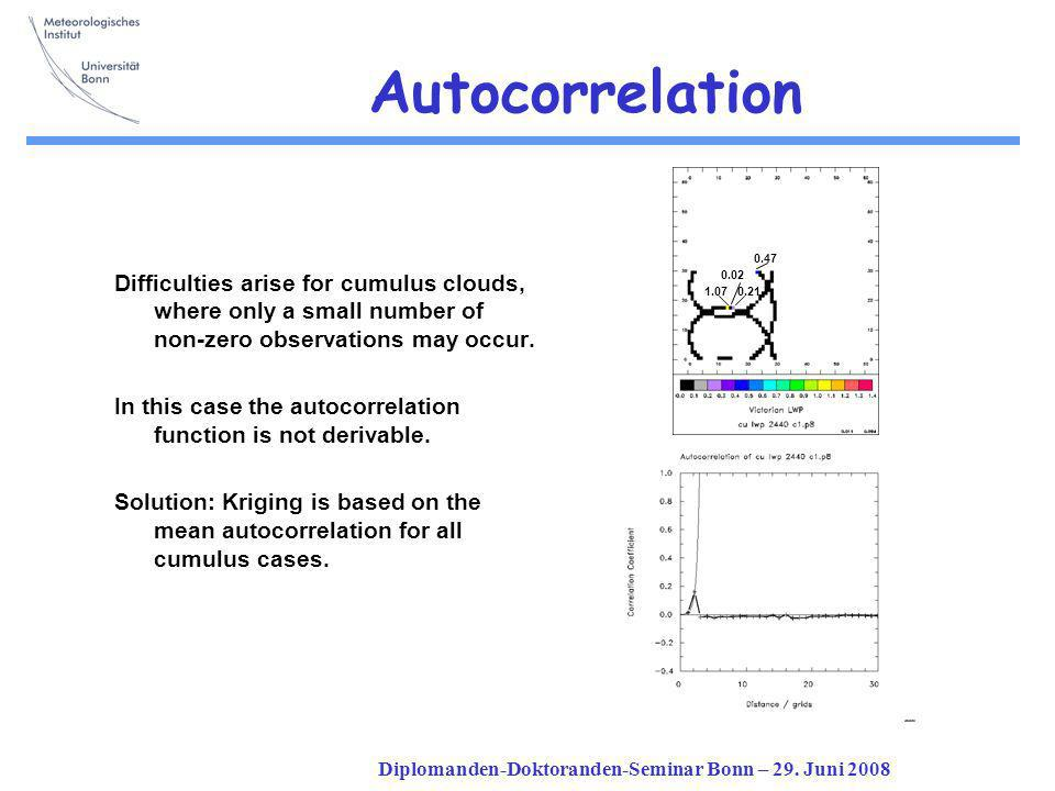 Diplomanden-Doktoranden-Seminar Bonn – 29. Juni 2008 Autocorrelation Difficulties arise for cumulus clouds, where only a small number of non-zero obse