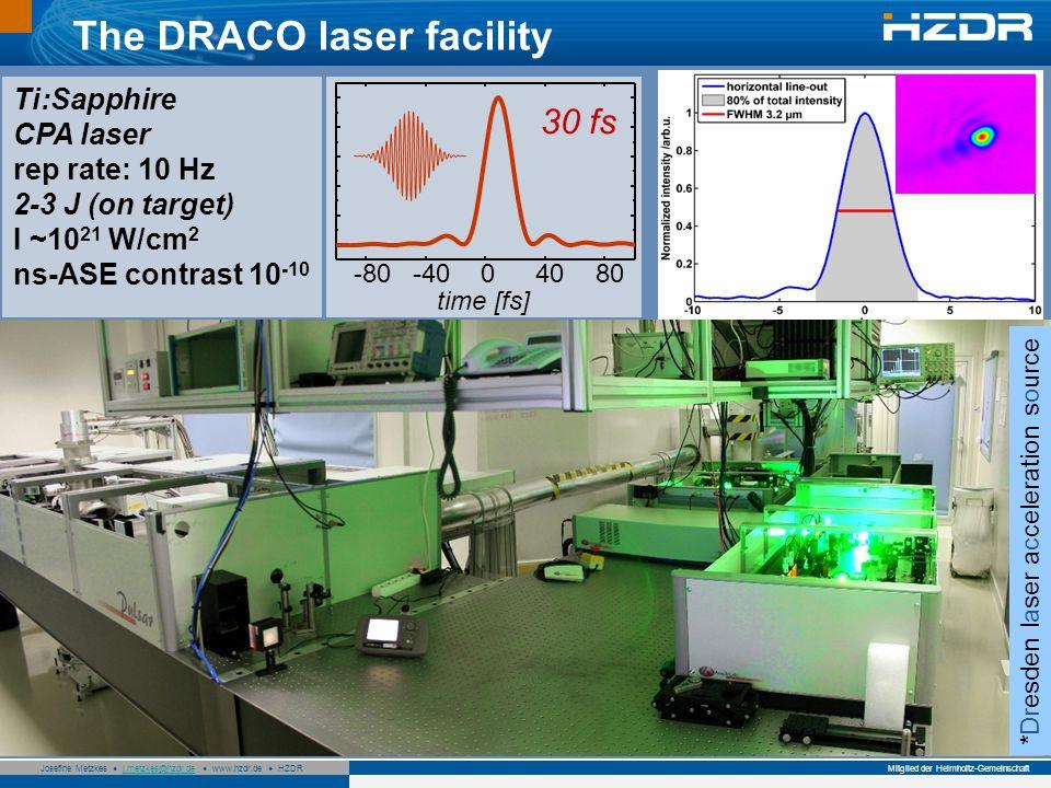 Seite 2 Mitglied der Helmholtz-Gemeinschaft Josefine Metzkes j.metzkes@hzdr.de www.hzdr.de HZDRj.metzkes@hzdr.de The DRACO laser facility time [fs] 30