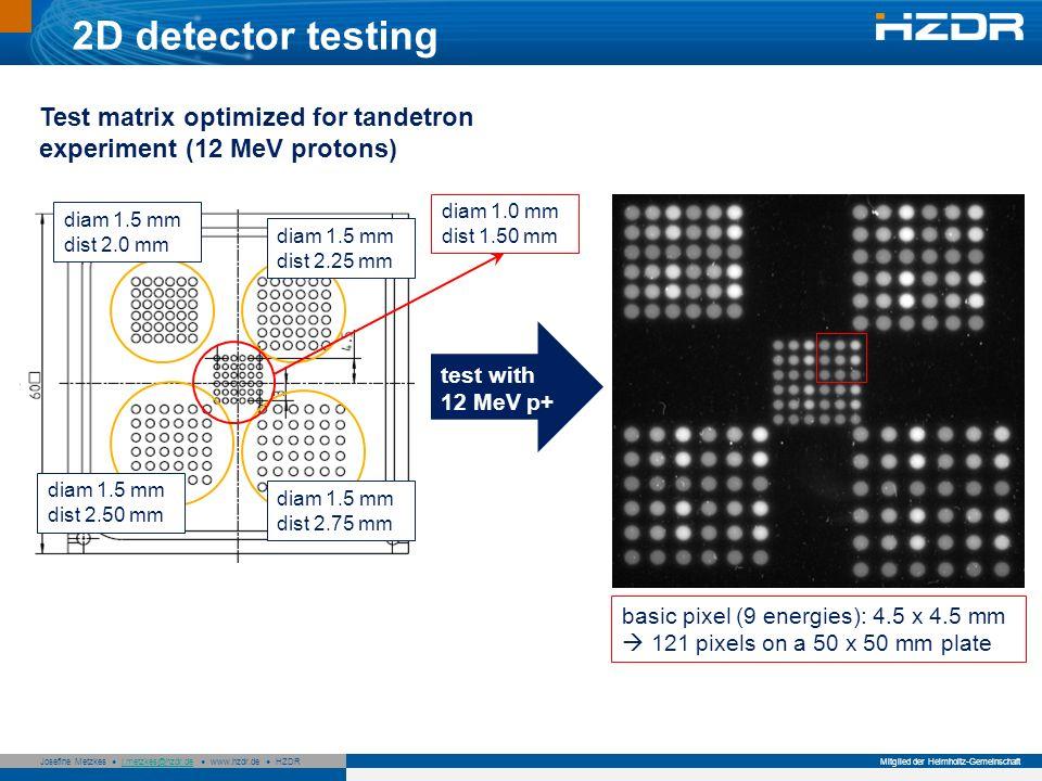 Seite 21 Mitglied der Helmholtz-Gemeinschaft Josefine Metzkes j.metzkes@hzdr.de www.hzdr.de HZDRj.metzkes@hzdr.de 2D detector testing test with 12 MeV