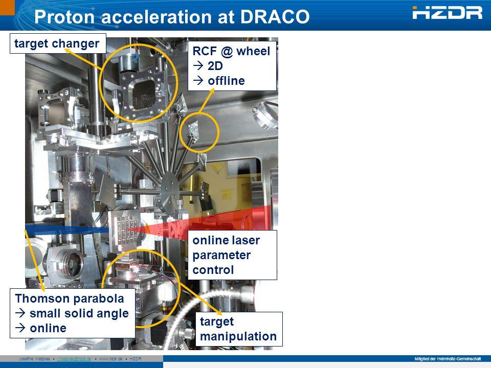 Seite 3 Mitglied der Helmholtz-Gemeinschaft Josefine Metzkes j.metzkes@hzdr.de www.hzdr.de HZDRj.metzkes@hzdr.de Proton acceleration at DRACO RCF @ wh