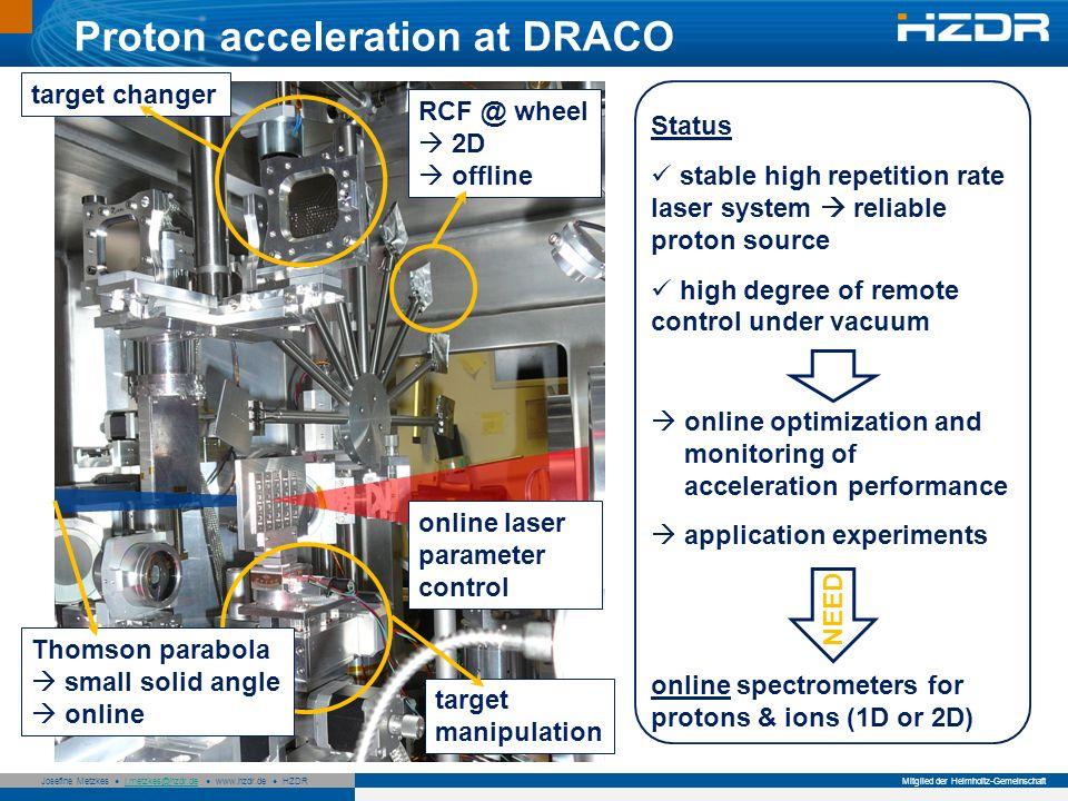 Seite 4 Mitglied der Helmholtz-Gemeinschaft Josefine Metzkes j.metzkes@hzdr.de www.hzdr.de HZDRj.metzkes@hzdr.de Proton acceleration at DRACO RCF @ wh